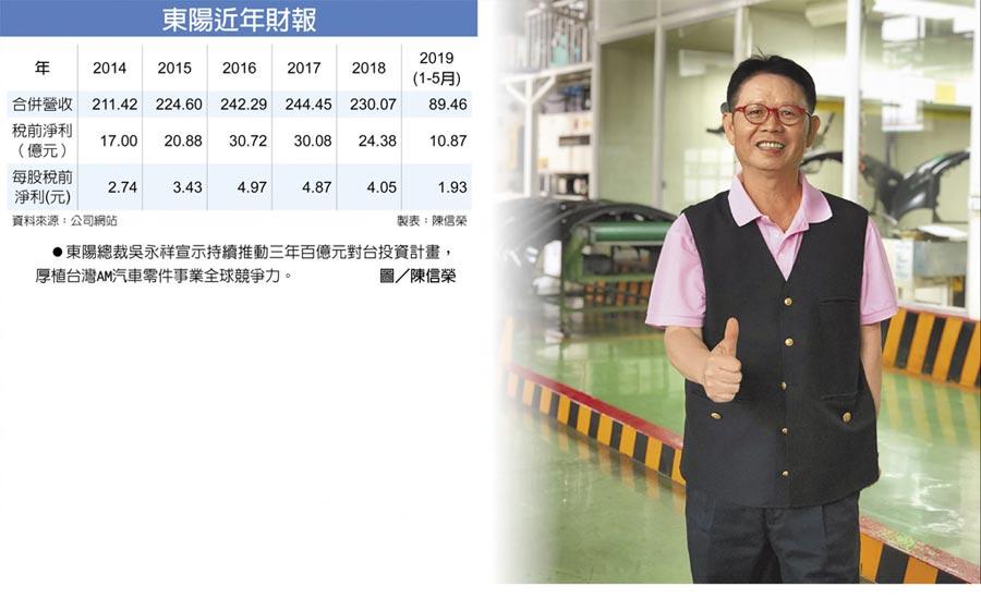 東陽總裁吳永祥宣示持續推動三年百億元對台投資計畫,厚植台灣AM汽車零件事業全球競爭力。圖/陳信榮  東陽近年財報
