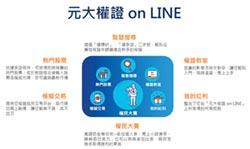 元大證權證ON LINE模擬大賽 7月開打
