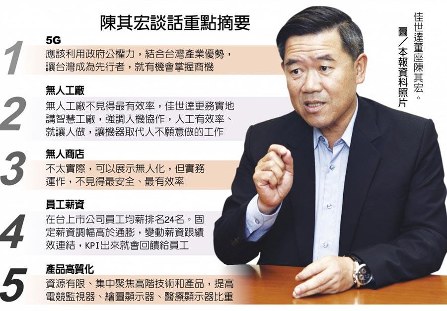 陳其宏談話重點摘要佳世達董座陳其宏。圖/本報資料照片