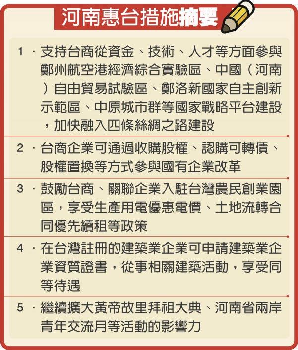 河南惠台措施摘要