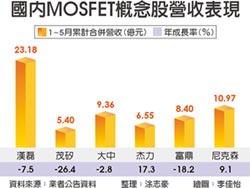 MOSFET轉夯 樂觀旺到下半年