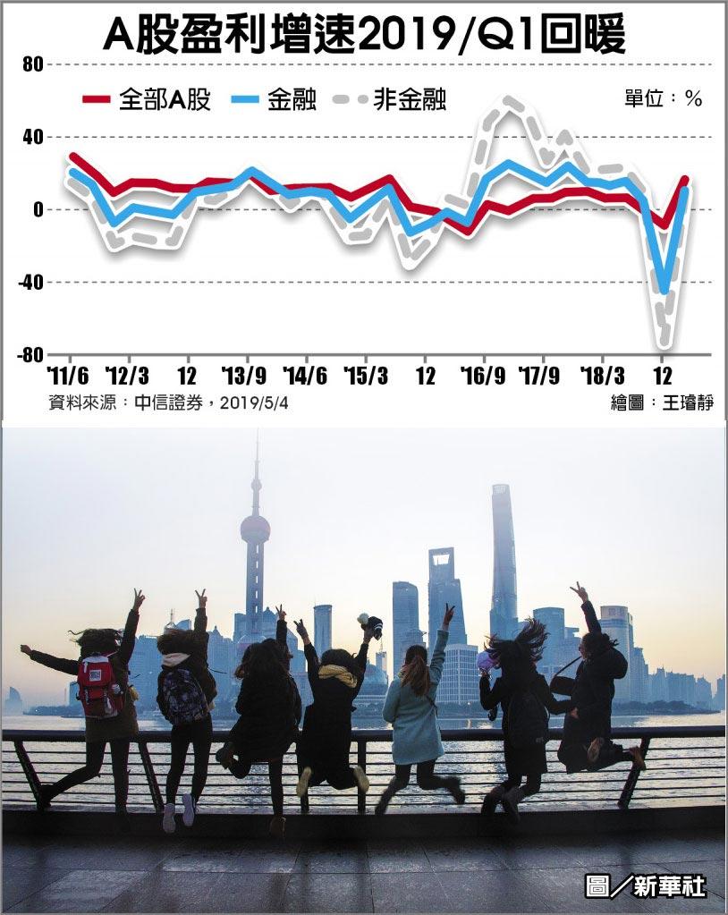 A股盈利增速2019/Q1回暖  圖/新華社