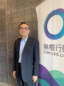 無框行動進軍台灣電信市場 傳與中華電信合作MVNO