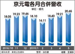 京元電5G測試訂單 已看到年底