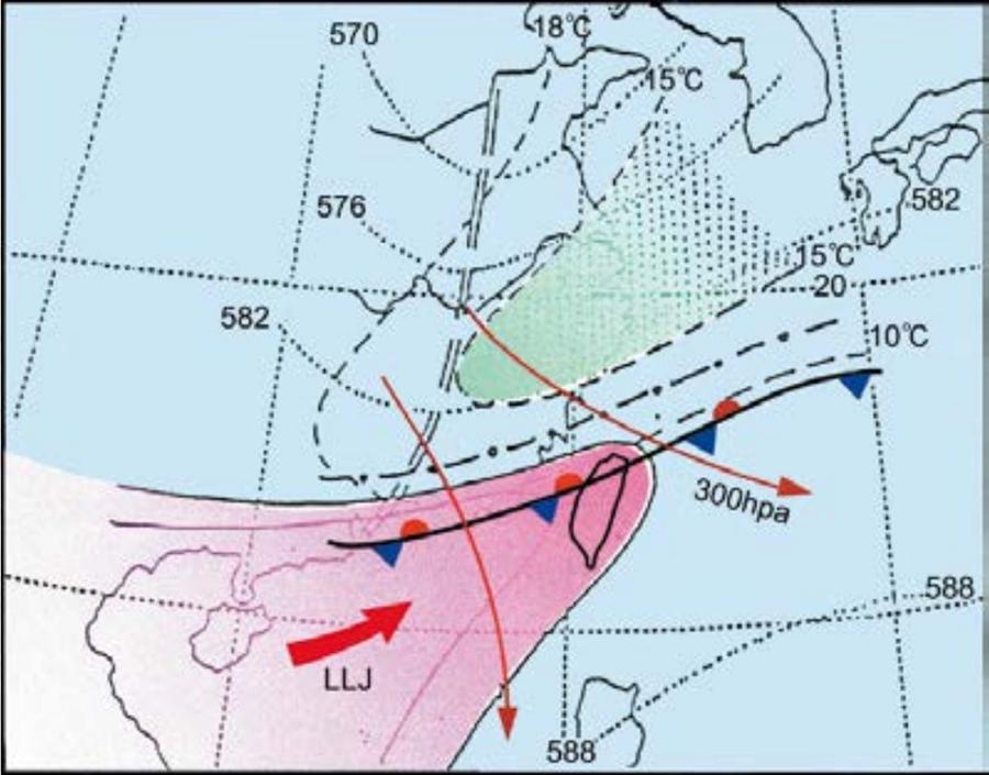 圖為龍捲風成因,紅箭頭是西南氣流暖濕空氣、北邊是鋒面冷空氣(鋒面上方是藍色冷風,鋒面位置在高雄)。(翻攝自 氣象局官網)