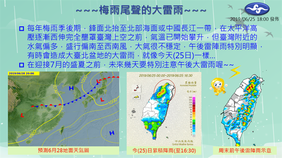 午後大雷雨是怎麼發生的呢?氣象局一張圖告訴大家。(圖/氣象局FB)