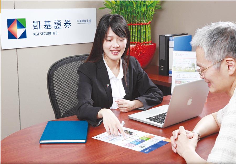 凱基證券提供專業保險顧問規劃服務,協助投資人選購適合的保險商品。圖/凱基證提供