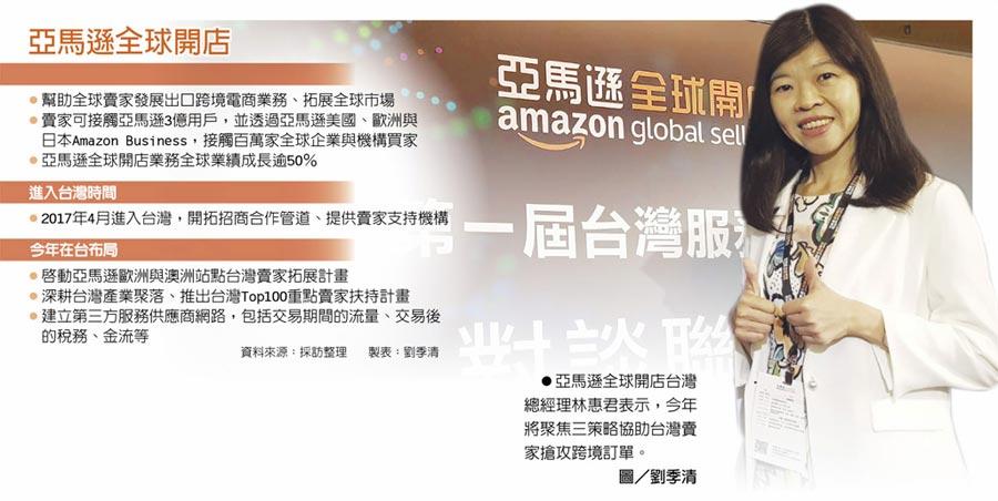 亞馬遜全球開店台灣總經理林惠君表示,今年將聚焦三策略協助台灣賣家搶攻跨境訂單。圖/劉季清