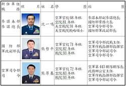 軍方上將人事發布:參謀總長沈一鳴、空軍司令熊厚基