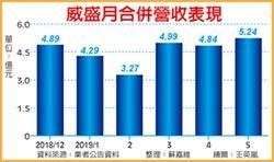 上海兆芯傳出貨 威盛業績吃補
