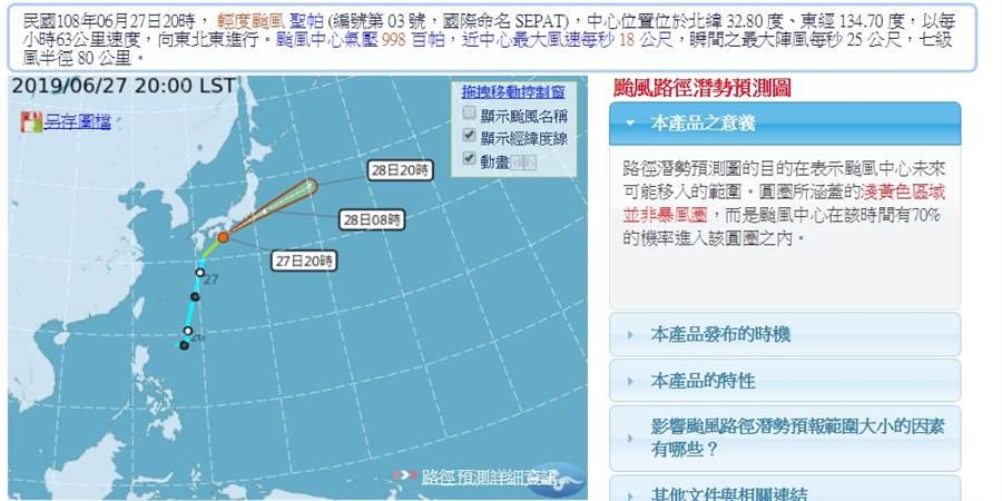 今年第三號颱風「聖帕」已於27日晚間8時生成,預估將朝東北往日本前進,不會影響台灣 (圖/中央氣象局)
