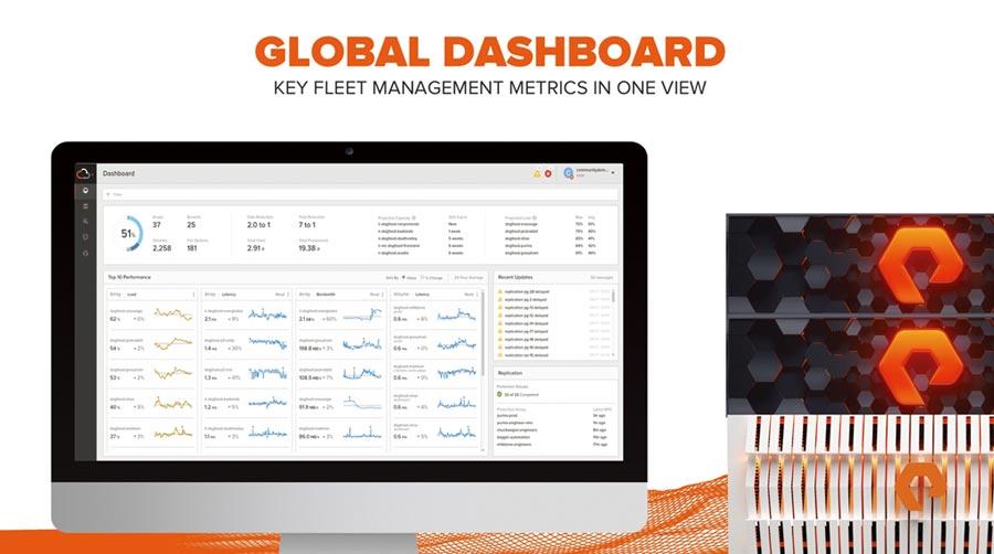 Pure1人工智慧雲端基礎架構管理與支援平台,能協助客戶實現基礎架構的最佳化與自動化。圖/業者提供