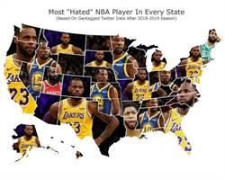 NBA》詹皇是全美最痛恨球星 KD居次