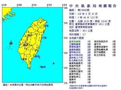 凌晨03:44東南部海域5.7地震 最大震度蘭嶼3級