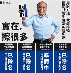 蘇貞昌在臉書秀政績 李正皓諷史上最無敵割稻尾王