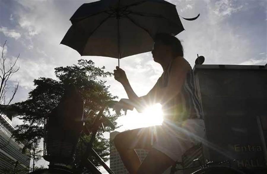花東、大台北地區明將飆高溫36°C,出門應注意防曬,避免過量紫外線。(中時報系資料照片)