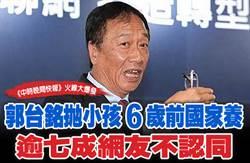 《中時晚間快報》郭台銘拋小孩6歲前國家養 逾七成網友不認同