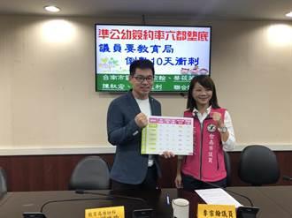 台南準公共幼兒園數量六都最低 議員質疑補助看得到吃不到