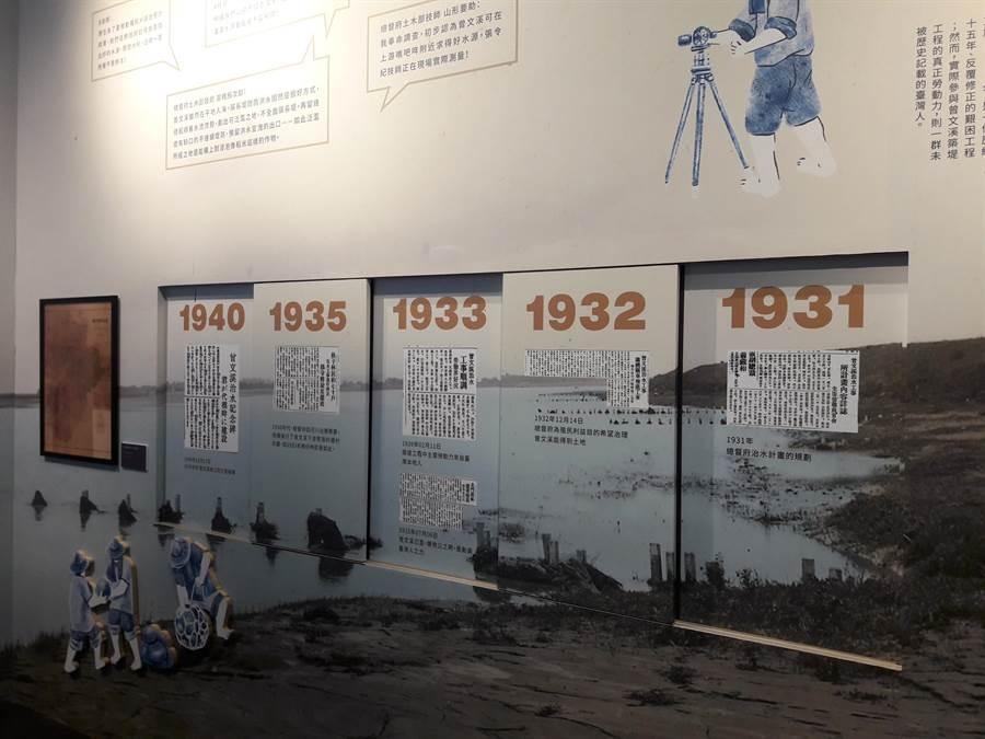 國立臺灣歷史博物館即日起推出「誰主沉浮:水文化在臺灣特展」。(曹婷婷翻攝)