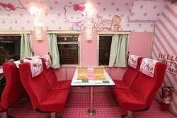 Hello Kitty觀光列車明啟動 行程最低6500元