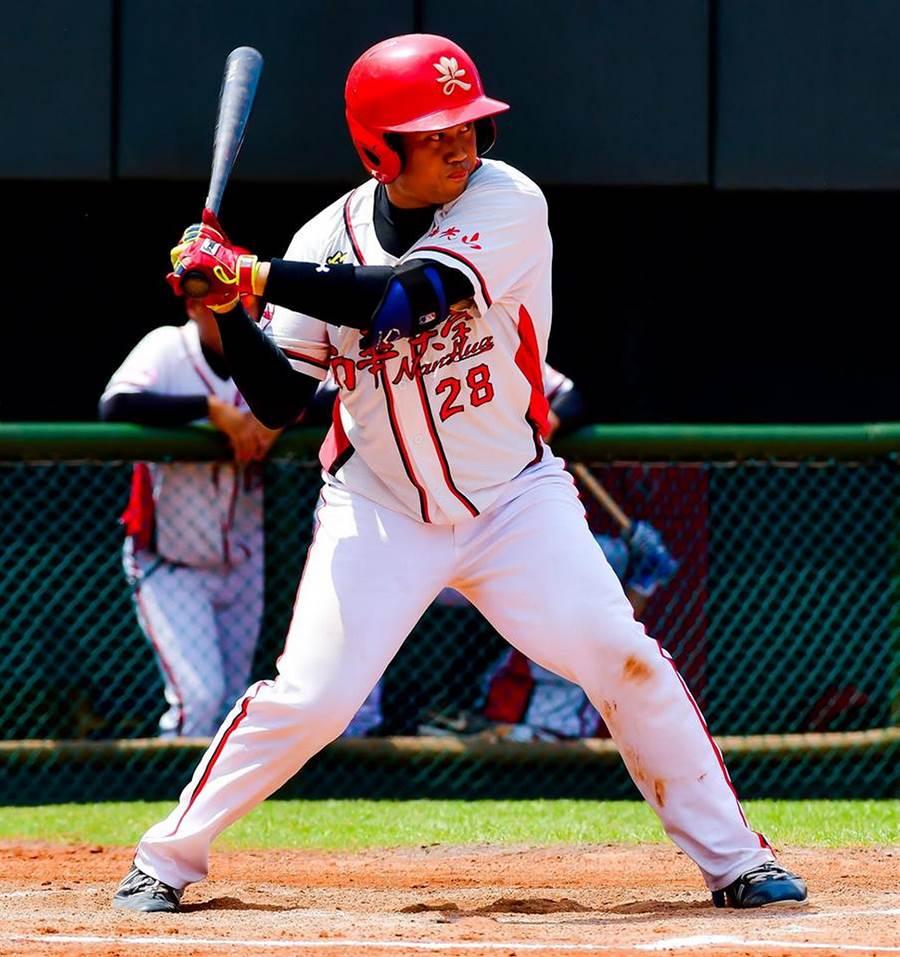 中华职棒选秀, 南华棒球队大满贯六位入选味全龙,图为旅游系三年级捕手全浩玮。
