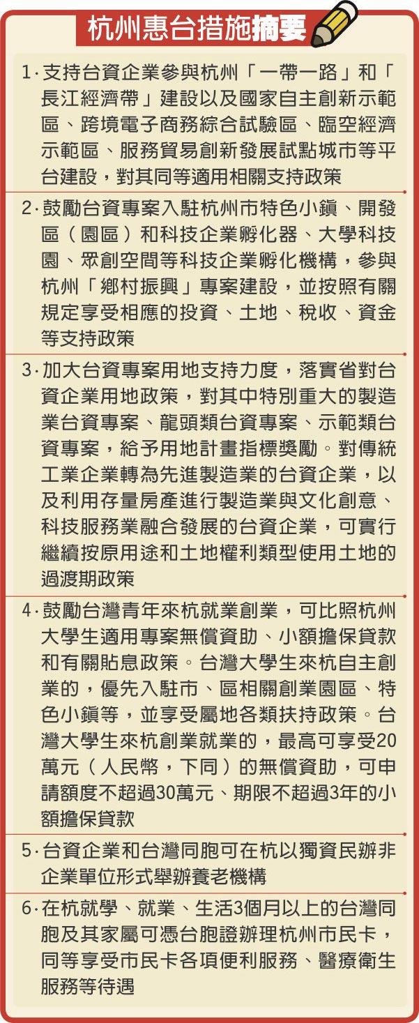 杭州惠台措施摘要