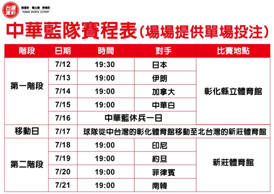 中華藍隊賽程表(台灣運彩提供)