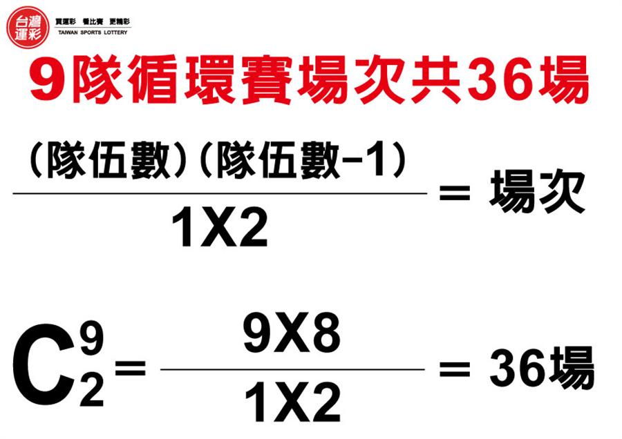 循環賽場次計算公式(台灣運彩提供)