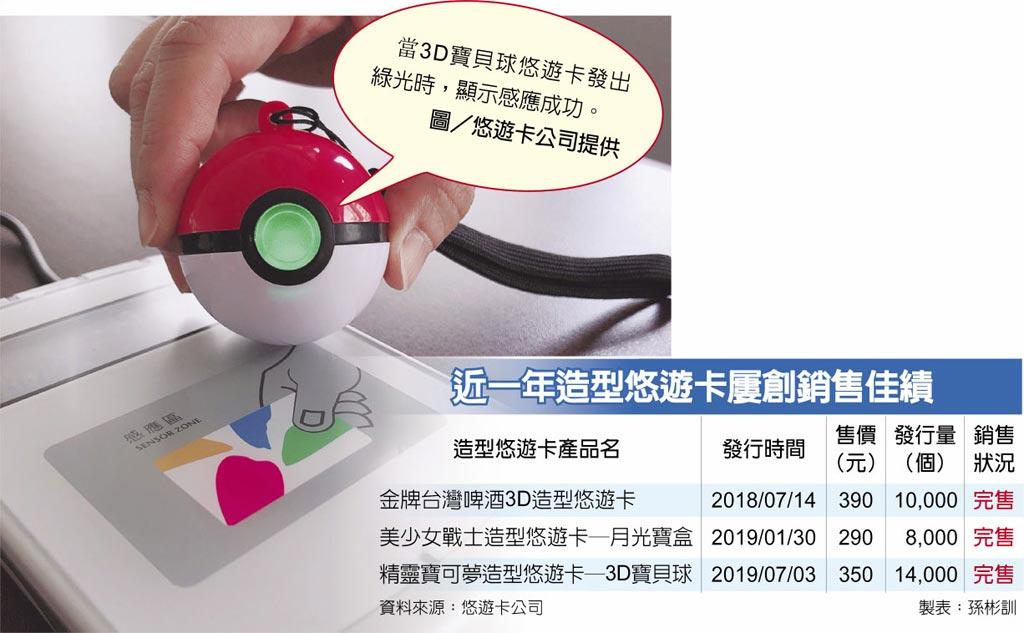 近一年造型悠遊卡屢創銷售佳績  ●當3D寶貝球悠遊卡發出綠光時,顯示感應成功。圖/悠遊卡公司提供