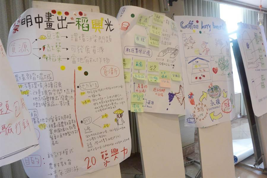 各駐村團隊透過海報展示創意農村再生計畫。(巫靜婷攝)
