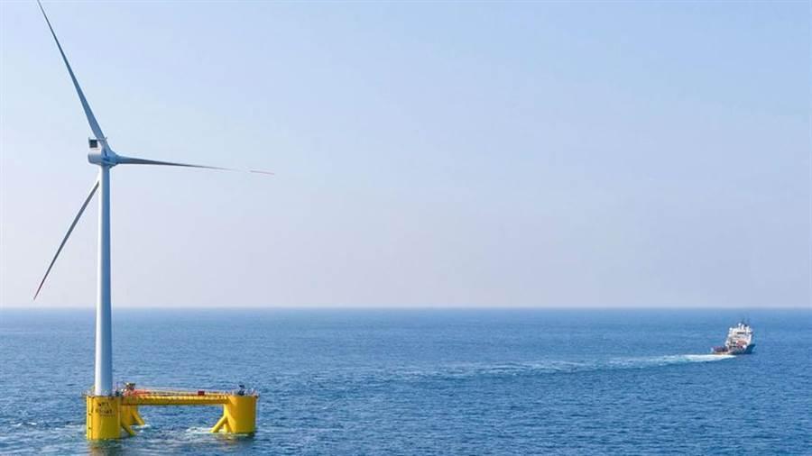 首家離岸風電本土商上緯出脫風電股權,經濟部今天提出質疑,認為發起人變更可喪失開發資格,要求說明。(本報資料照片)