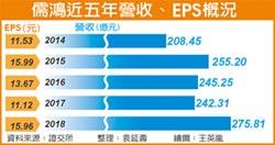 儒鴻喜迎旺季 下半年季季高