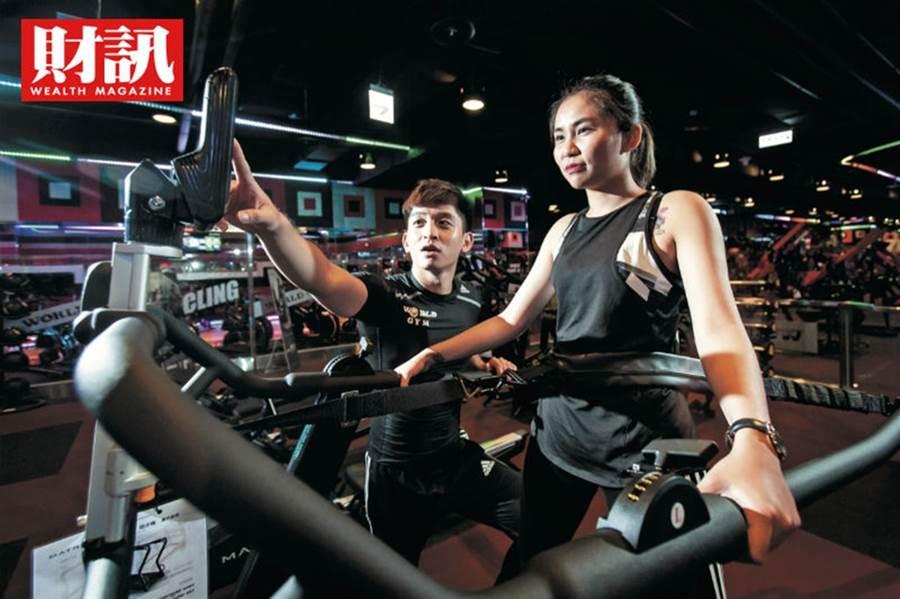 全球第3大商用健身器材廠 打入多國大型連鎖健身房