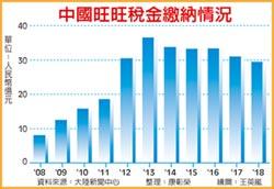 駁誤導 旺旺沒特權 11年繳稅逾千億