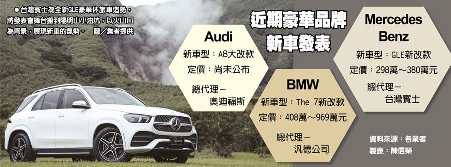 近期豪華品牌新車發表  ●台灣賓士為全新GLE豪華休旅車造勢,將發表會舞台搬到陽明山小油坑,以火山口為背景,展現新車的氣勢。圖/業者提供