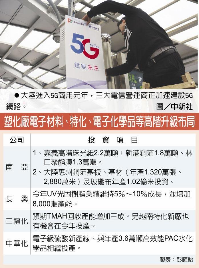 大陸進入5G商用元年,三大電信營運商正加速建設5G網路。圖/中新社  塑化廠電子材料、特化、電子化學品等高階升級布局