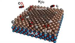 解決二氧化碳 科學家將它轉成石墨烯