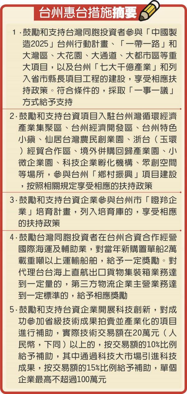 台州惠台措施摘要