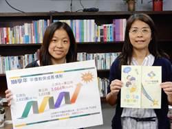 準公共幼兒園8月1日全國實施  1033園加入