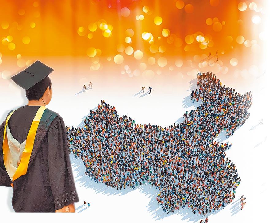 福州招聘全職台師,年薪高低看學歷。(設計畫面)