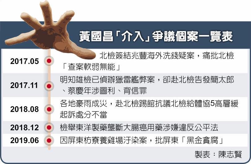黃國昌「介入」爭議個案一覽表