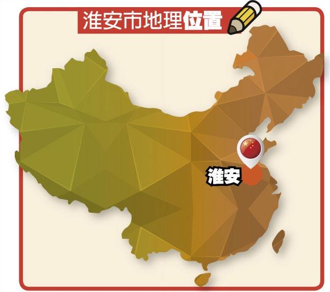 淮安市地理位置