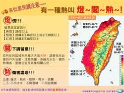 週末高溫!下週恐有颱風來亂 專家曝這天是關鍵