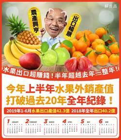 中時社論》承認吧 台灣經濟離不開大陸