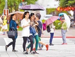 台東驚現39度高溫!週六持續炎熱 北部上看37度