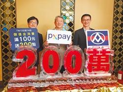 全聯PX Pay下載量破200萬