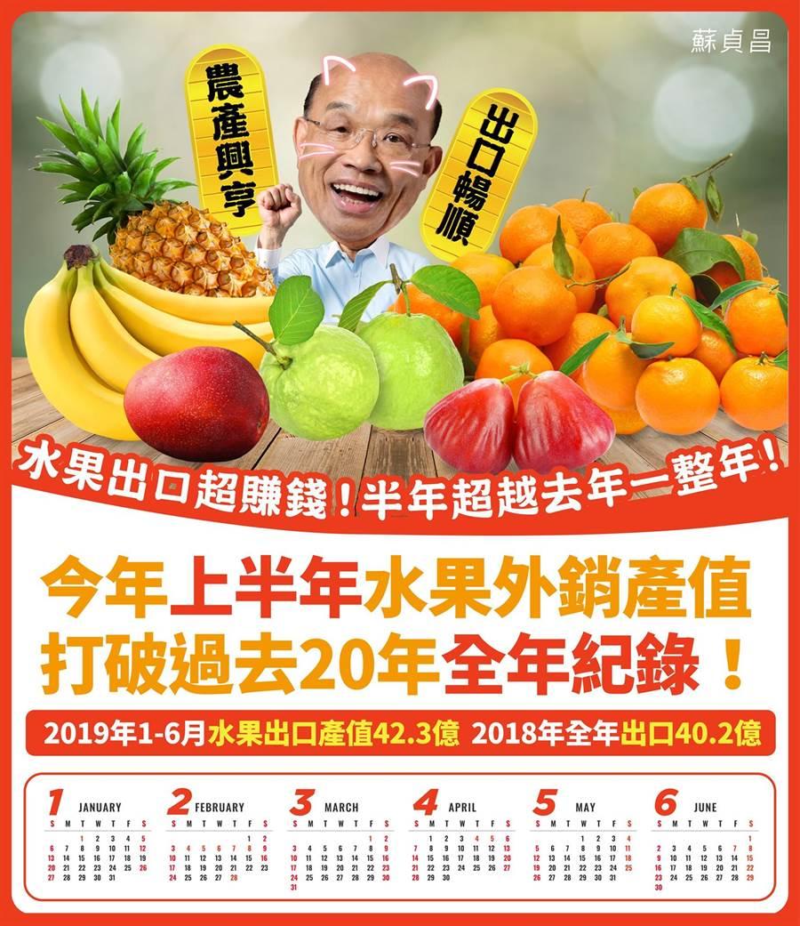 蘇貞昌今在臉書發文,用今年一到六月的水果月曆,記錄超越過去二十年的好成績!(蘇貞昌FB)