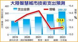 IDC:陸智慧城市規模 2023年估達389.2億美元