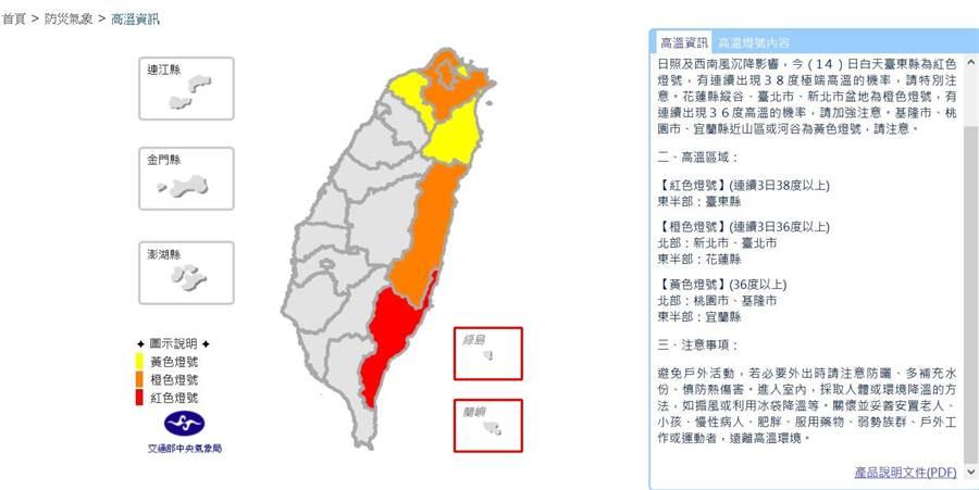中央氣象局今(14)日上午針對大台北地區、花東縱谷及台東地區發布高溫警示燈號。(取自中央氣象局)