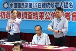 國民黨直播統計總統初選民調 上午11時公布結果